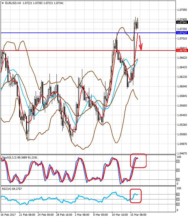 Что такое фазы рынка Делай правильный анализ